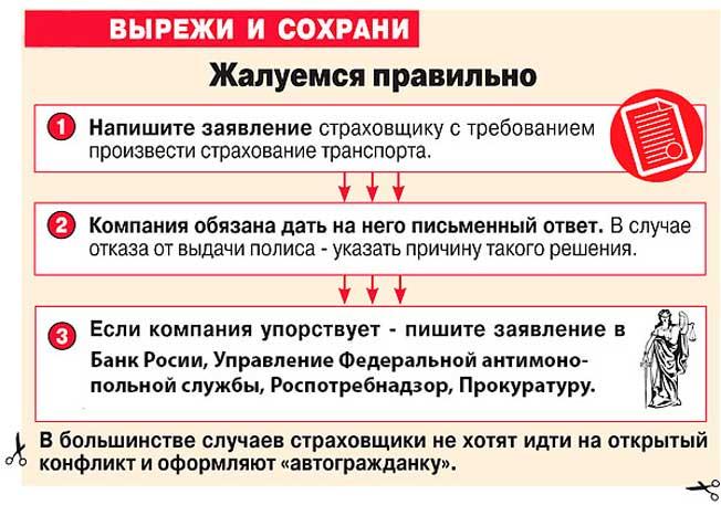 В России продлили срок отказа от навязанной страховки