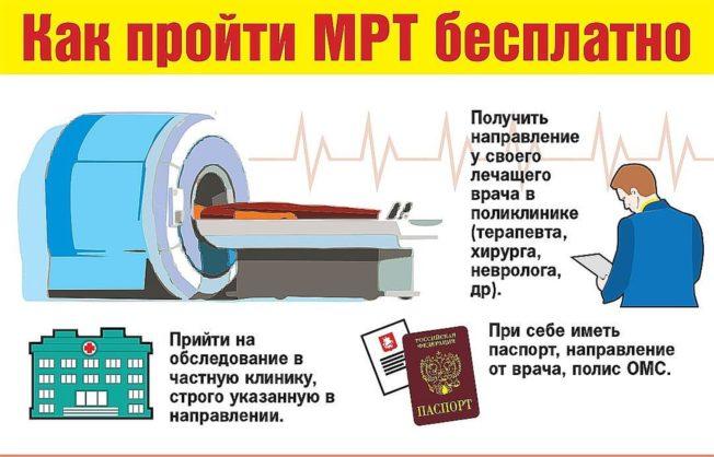 Как пройти МРТ по полису ОМС?